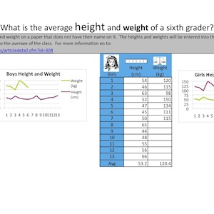Average Height and Weight of a Sixth Grader