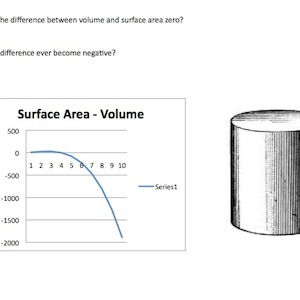 Cylinders - Volume and Surface Area