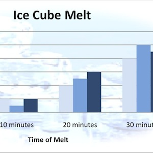 Ice Cube Experiment in Excel