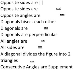 Properties of Parallelograms Interactive Worksheet
