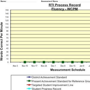 RTI Student Progess Record for Fluency