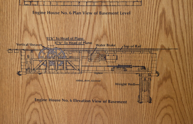 A Side View Diagram of the Machinery in the Engine House