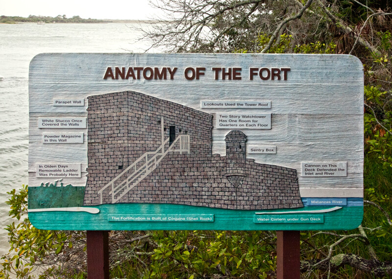 A Wooden Sign Showing the Anatomy of Fort Matanzas