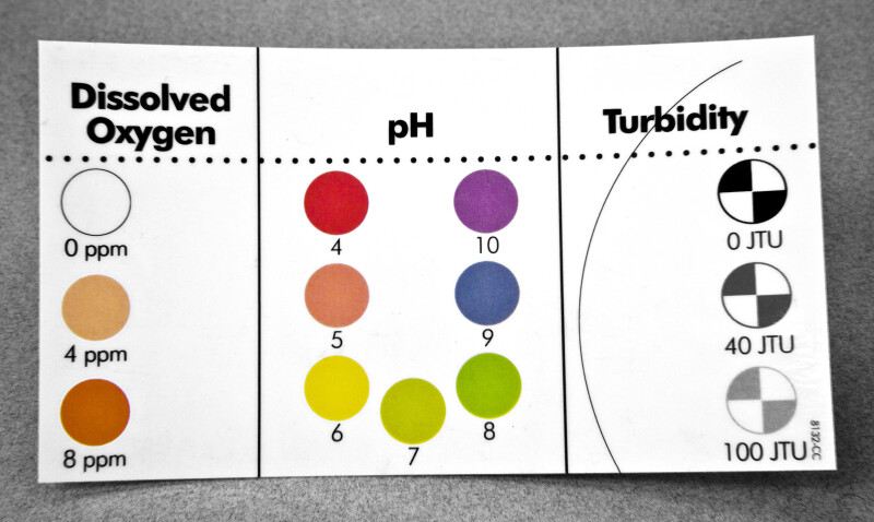 Chart for Reading Results of Dissolved Oxygen, pH, and Turbidity Tests