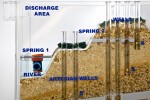 Discharge Area of Groundwater Model