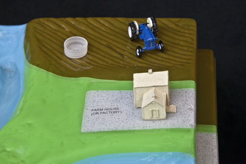 Farm of the Watershed Model