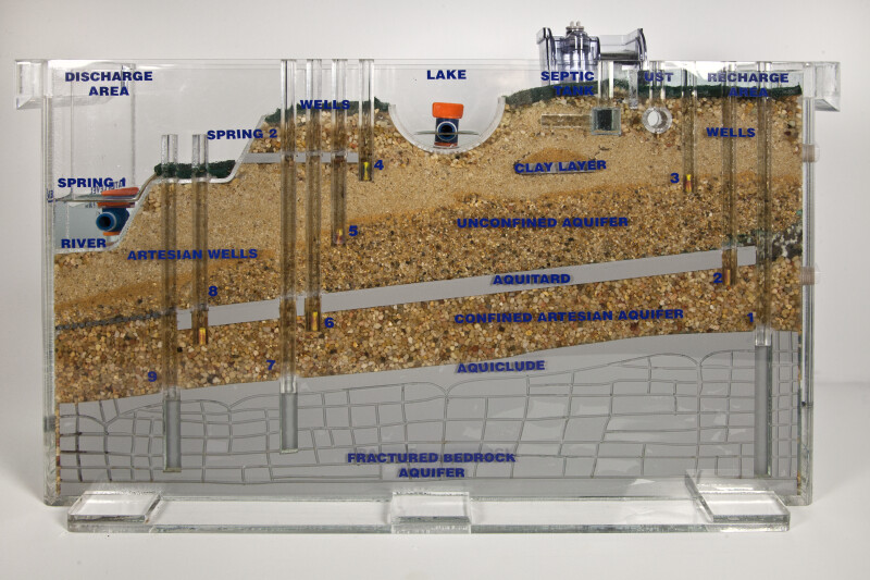 Front View of the Groundwater Model