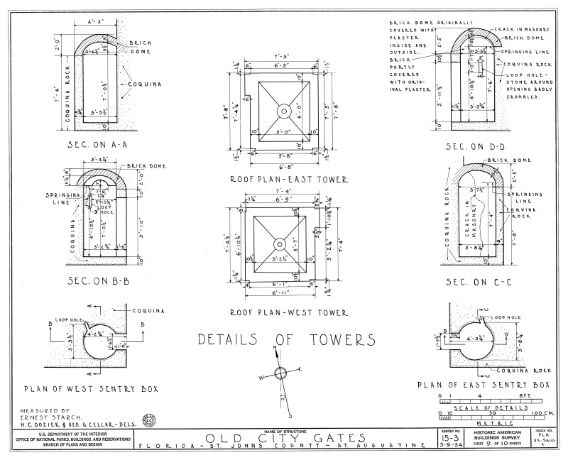 Old City Gates Details Drawing