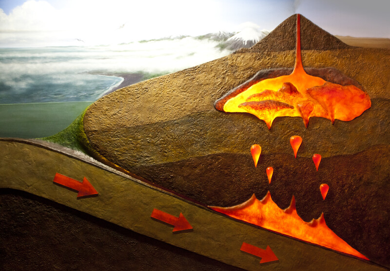 Plate Tectonics and Volcanism