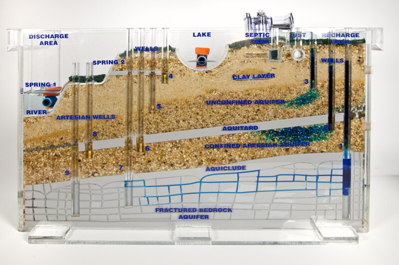 Relative Flow of Groundwater Through Various Layers