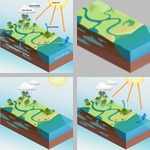 Water Cycle photographs