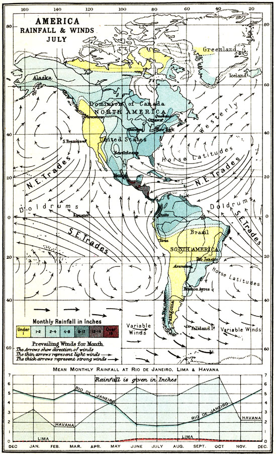 Rainfall and Prevailing Winds for July in the Americas on