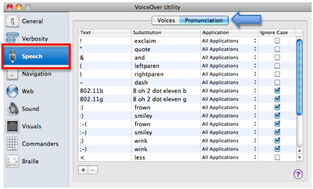 VoiceOver utility window with Pronunciation tab of Speech pane selected.