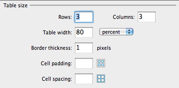 Options in Insert Table window.